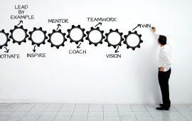 ورشة عمل(أخلاقيات المهنة والسلوك الوظيفي:مالها وماعليها)